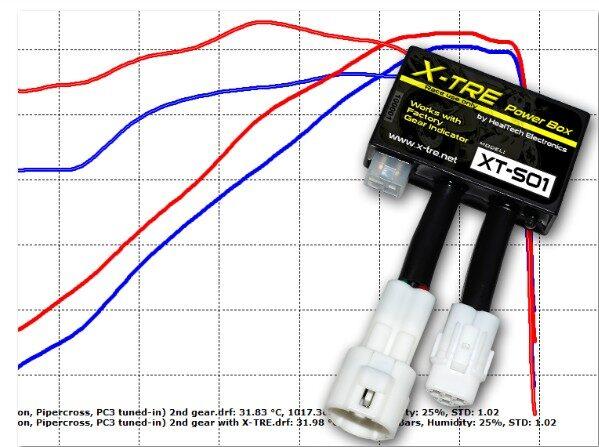 X-tre Power Box Healtech блок отключения задержки зажигания